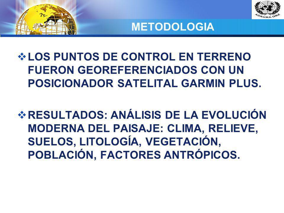 LOGO METODOLOGIA LOS PUNTOS DE CONTROL EN TERRENO FUERON GEOREFERENCIADOS CON UN POSICIONADOR SATELITAL GARMIN PLUS. RESULTADOS: ANÁLISIS DE LA EVOLUC