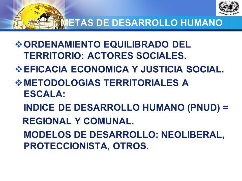 LOGO METAS DE DESARROLLO HUMANO ORDENAMIENTO EQUILIBRADO DEL TERRITORIO: ACTORES SOCIALES. EFICACIA ECONOMICA Y JUSTICIA SOCIAL. METODOLOGIAS TERRITOR