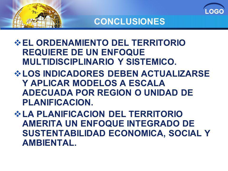 LOGO CONCLUSIONES EL ORDENAMIENTO DEL TERRITORIO REQUIERE DE UN ENFOQUE MULTIDISCIPLINARIO Y SISTEMICO. LOS INDICADORES DEBEN ACTUALIZARSE Y APLICAR M