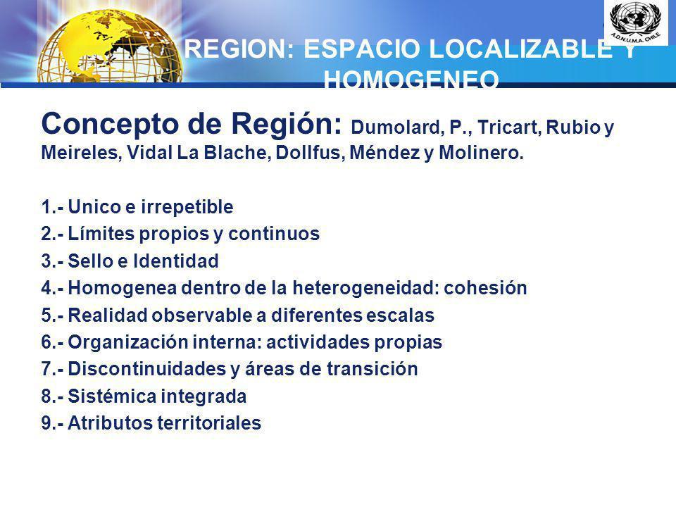 LOGO SISTEMA REGION ELEMENTOS NATURALES: CLIMA, VEGETACION, FAUNA, TOPOGRAFIA, RELIEVE, SISTEMAS HIDRICOS Y LACUSTRES, CERROS ISLAS, ACUIFEROS, OTROS.