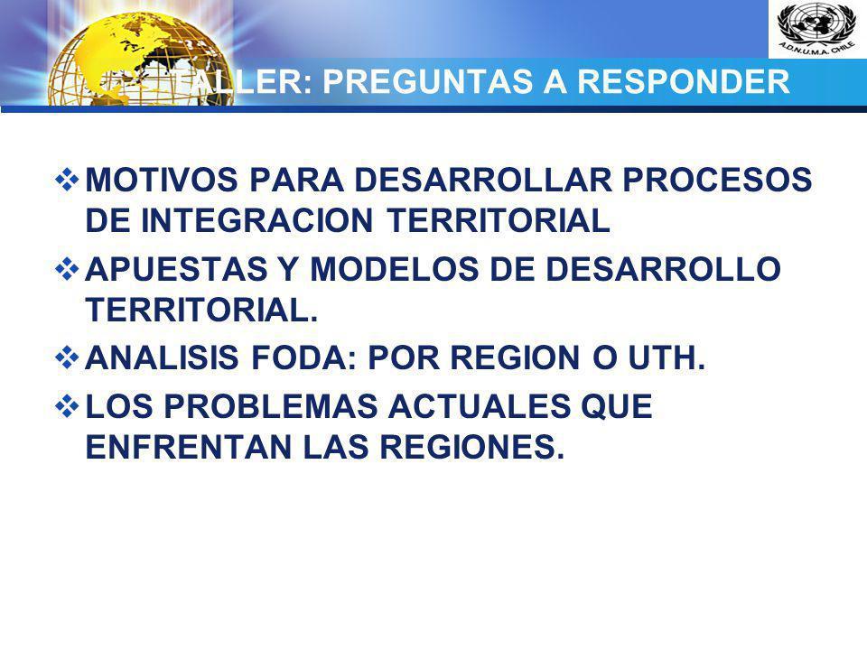 LOGO TALLER: PREGUNTAS A RESPONDER MOTIVOS PARA DESARROLLAR PROCESOS DE INTEGRACION TERRITORIAL APUESTAS Y MODELOS DE DESARROLLO TERRITORIAL. ANALISIS