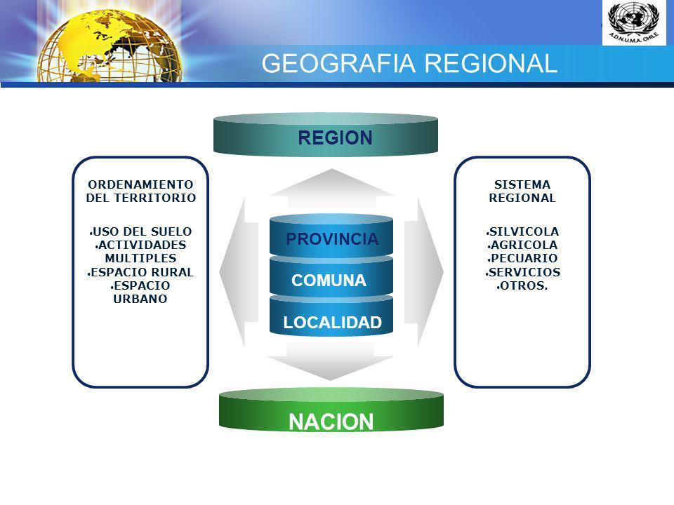 LOGO GEOGRAFIA REGIONAL PROVINCIA COMUNA LOCALIDAD ORDENAMIENTO DEL TERRITORIO USO DEL SUELO ACTIVIDADES MULTIPLES ESPACIO RURAL ESPACIO URBANO SISTEM