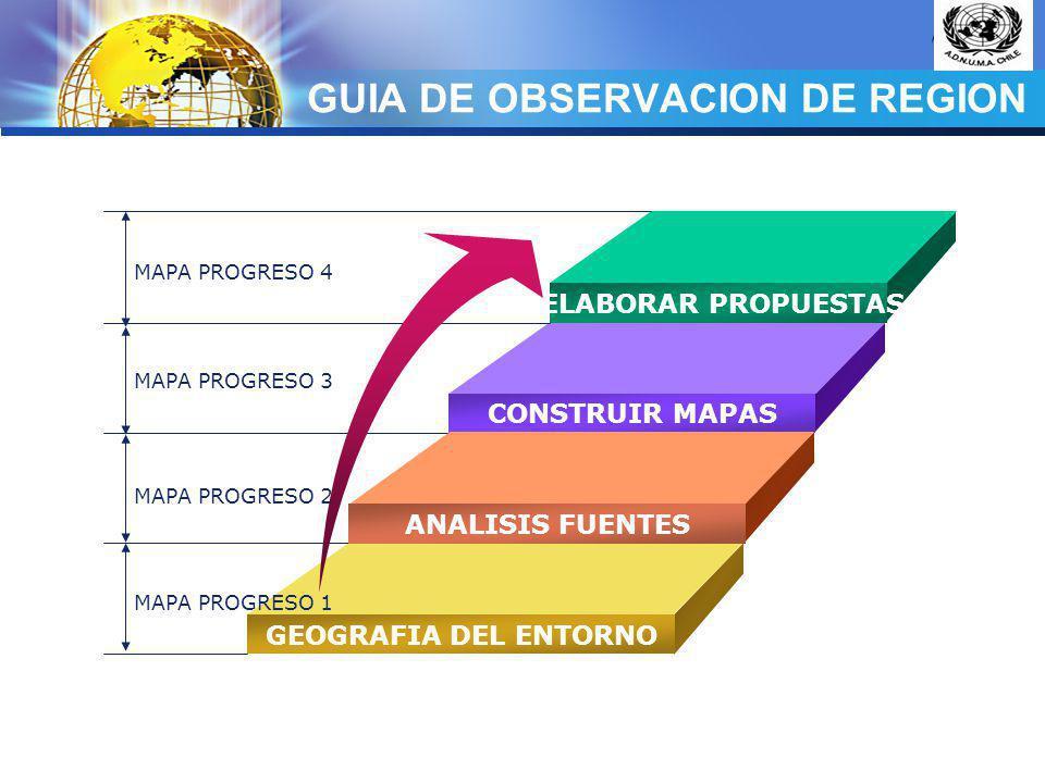 LOGO GUIA DE OBSERVACION DE REGION ELABORAR PROPUESTAS CONSTRUIR MAPAS ANALISIS FUENTES GEOGRAFIA DEL ENTORNO MAPA PROGRESO 4 MAPA PROGRESO 3 MAPA PRO