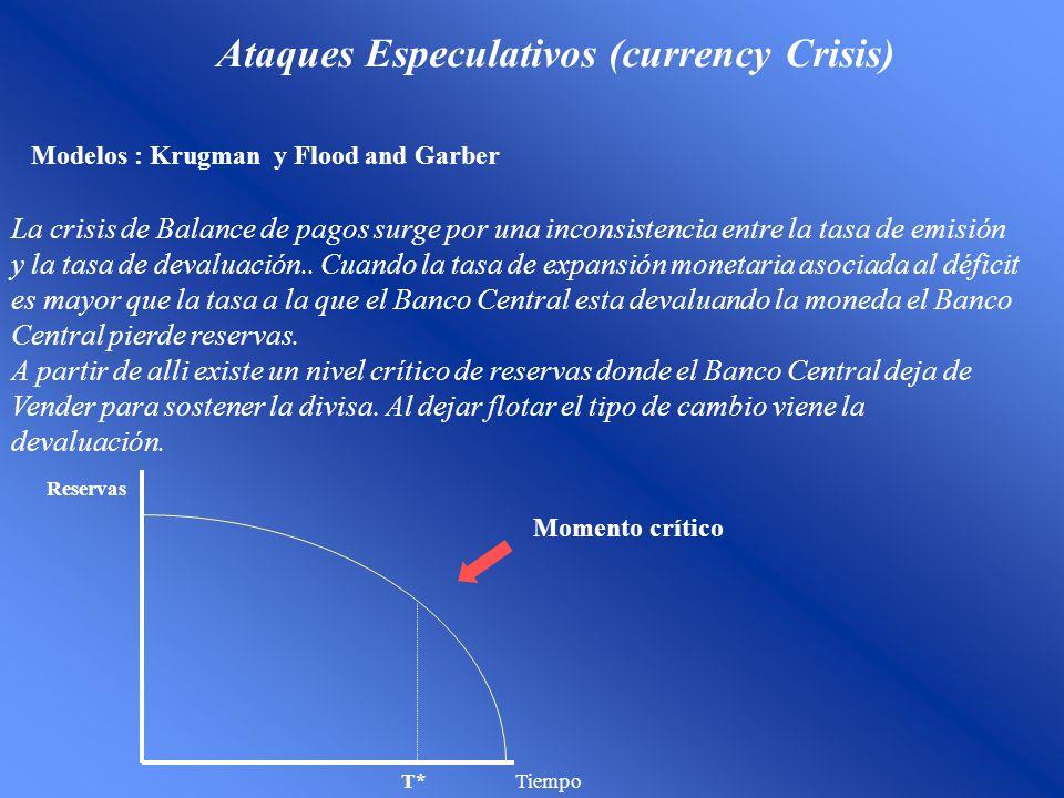 Ataques Especulativos (currency Crisis) Modelos : Krugman y Flood and Garber La crisis de Balance de pagos surge por una inconsistencia entre la tasa