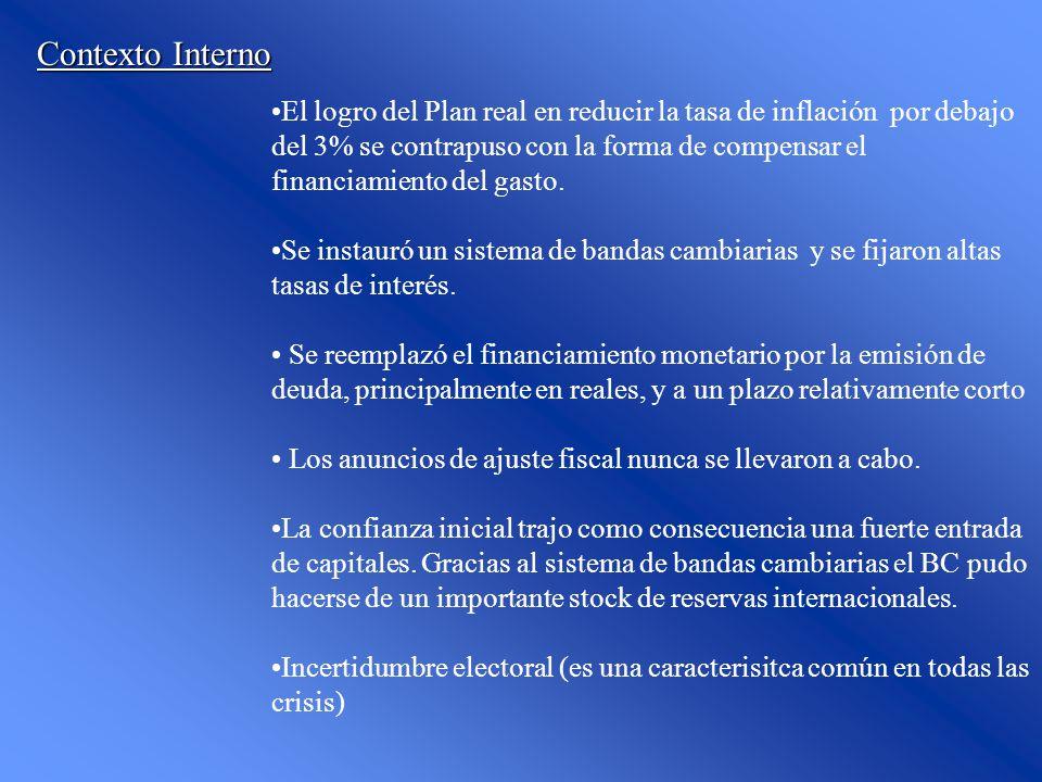 Contexto Interno El logro del Plan real en reducir la tasa de inflación por debajo del 3% se contrapuso con la forma de compensar el financiamiento de