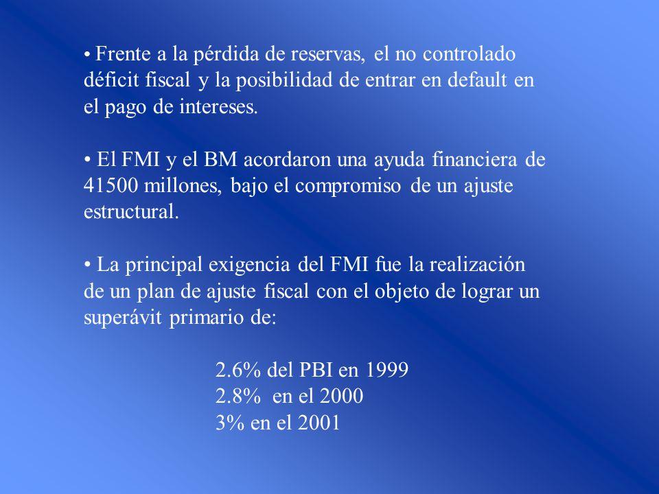 Frente a la pérdida de reservas, el no controlado déficit fiscal y la posibilidad de entrar en default en el pago de intereses.