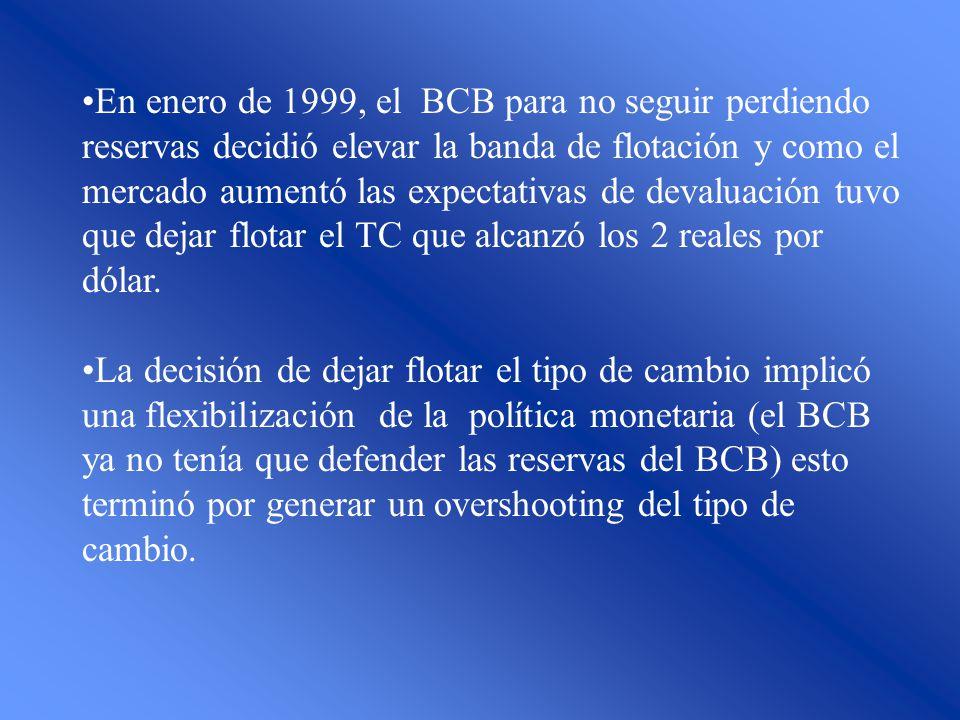 En enero de 1999, el BCB para no seguir perdiendo reservas decidió elevar la banda de flotación y como el mercado aumentó las expectativas de devaluación tuvo que dejar flotar el TC que alcanzó los 2 reales por dólar.