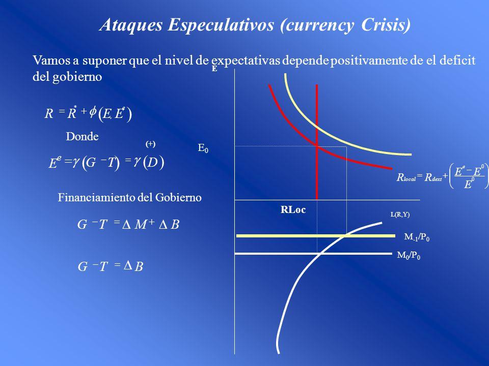 Ataques Especulativos (currency Crisis) Financiamiento del Gobierno BM T G Vamos a suponer que el nivel de expectativas depende positivamente de el de