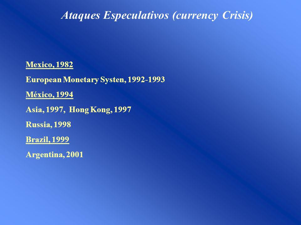 Mexico, 1982 European Monetary Systen, 1992-1993 México, 1994 Asia, 1997, Hong Kong, 1997 Russia, 1998 Brazil, 1999 Argentina, 2001