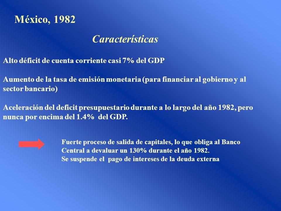 México, 1982 Características Alto déficit de cuenta corriente casi 7% del GDP Aumento de la tasa de emisión monetaria (para financiar al gobierno y al sector bancario) Aceleración del deficit presupuestario durante a lo largo del año 1982, pero nunca por encima del 1.4% del GDP.
