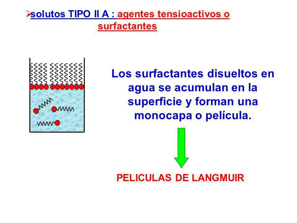 A mayor concentración (1-5 mM) forman en la solución estructuras relativamente estables, llamadas micelas. Anfípatas A baja concentración (50-100 uM)