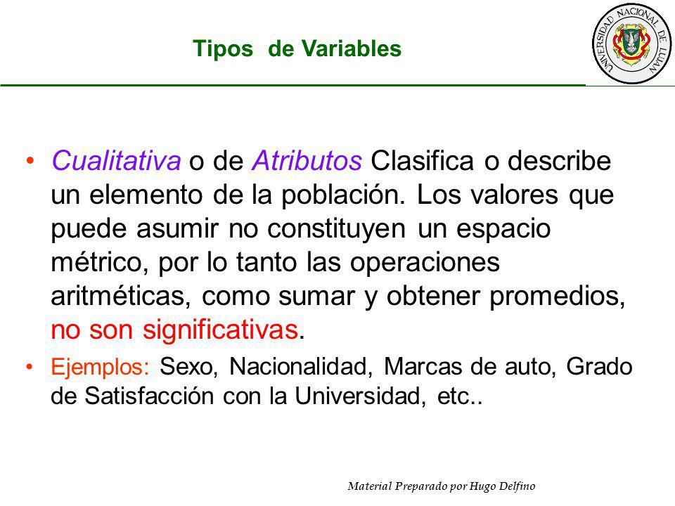 Material Preparado por Hugo Delfino Cualitativa o de Atributos Clasifica o describe un elemento de la población. Los valores que puede asumir no const