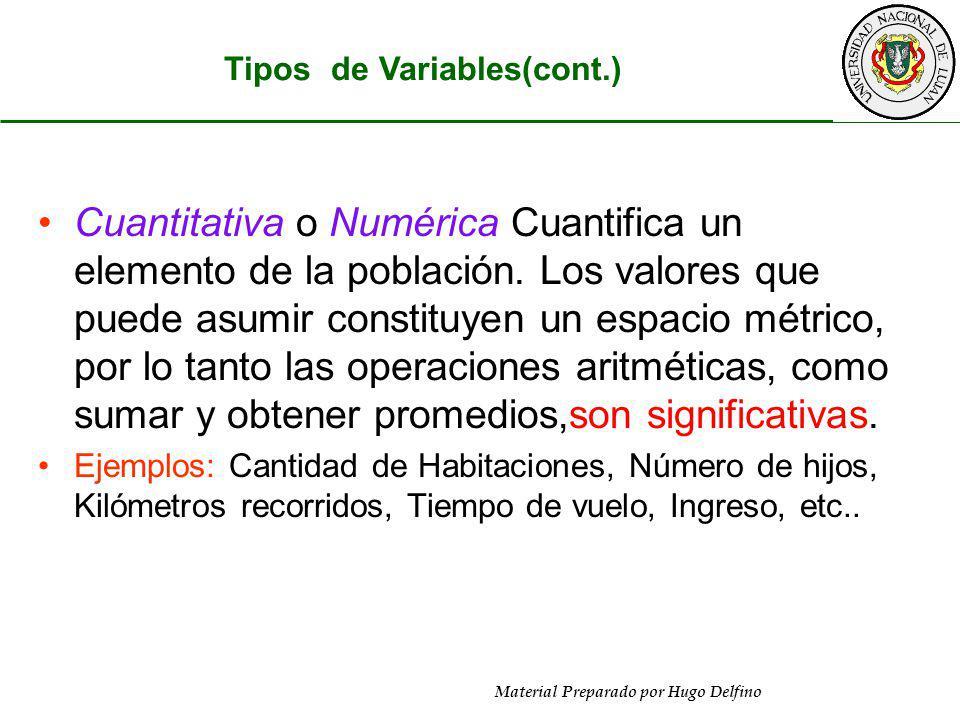 Material Preparado por Hugo Delfino Tipos de Variables(cont.) Cuantitativa o Numérica Cuantifica un elemento de la población. Los valores que puede as