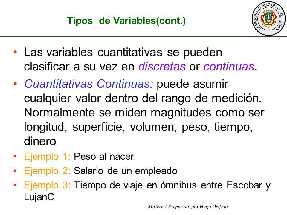 Material Preparado por Hugo Delfino Las variables cuantitativas se pueden clasificar a su vez en discretas or continuas. Cuantitativas Continuas: pued