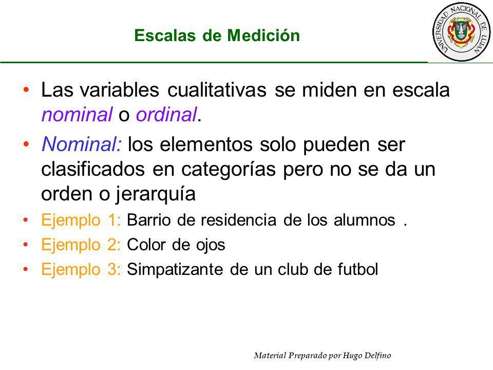 Material Preparado por Hugo Delfino 1-12 Escalas de Medición Las variables cualitativas se miden en escala nominal o ordinal. Nominal: los elementos s