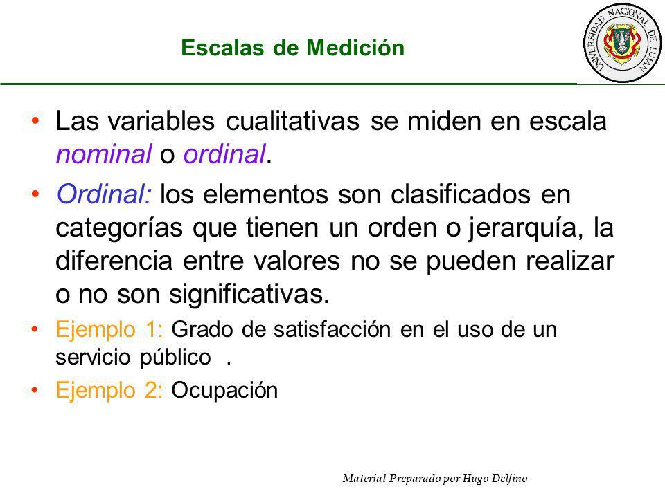 Material Preparado por Hugo Delfino 1-12 Escalas de Medición Las variables cualitativas se miden en escala nominal o ordinal. Ordinal: los elementos s