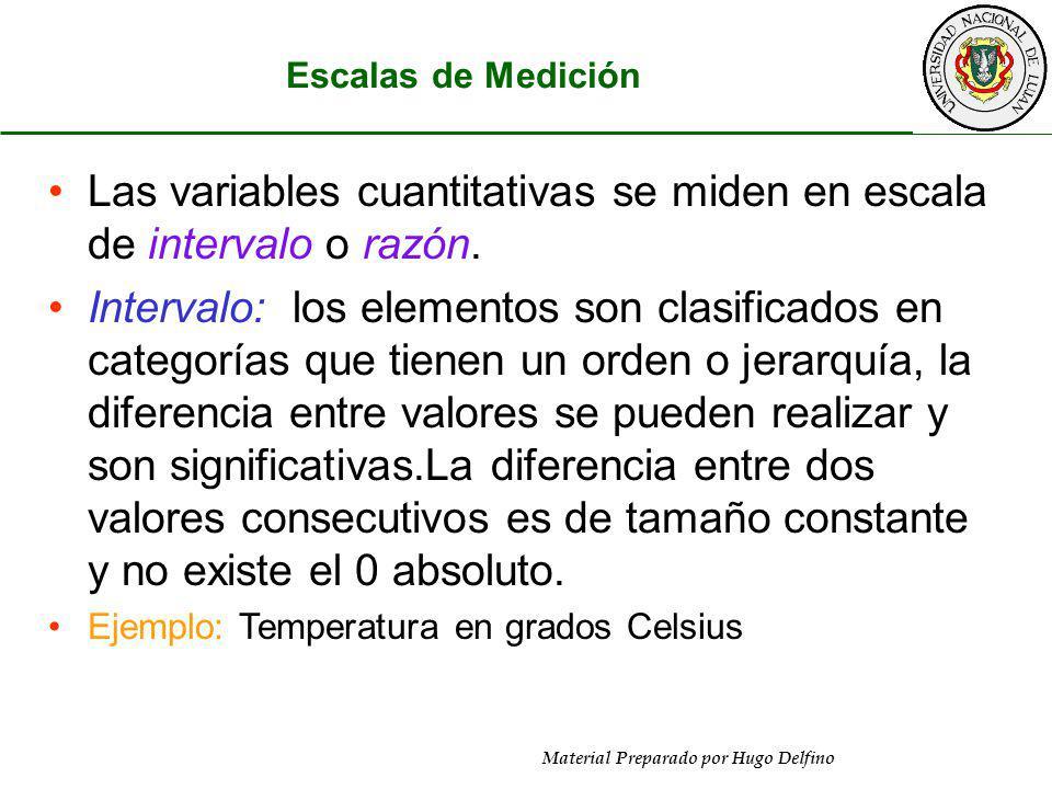 Material Preparado por Hugo Delfino Escalas de Medición Las variables cuantitativas se miden en escala de intervalo o razón. Intervalo: los elementos