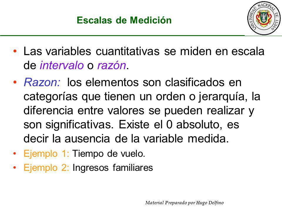 Material Preparado por Hugo Delfino Escalas de Medición Las variables cuantitativas se miden en escala de intervalo o razón. Razon: los elementos son
