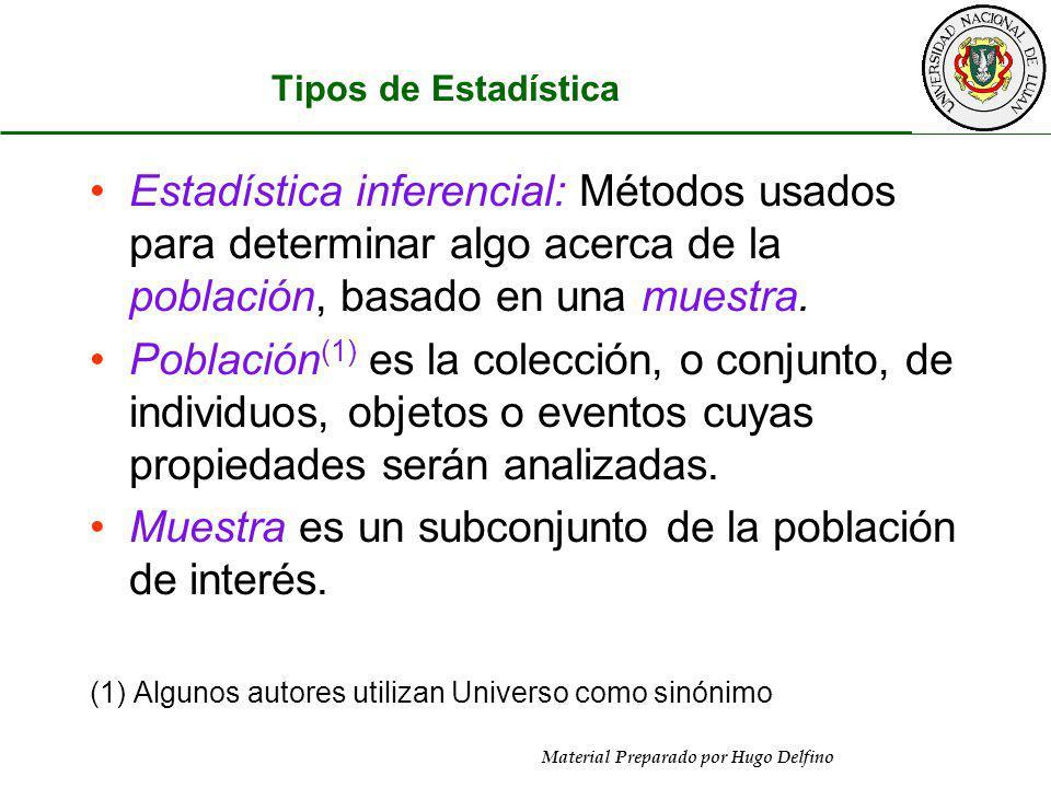 Material Preparado por Hugo Delfino Estadística inferencial: Métodos usados para determinar algo acerca de la población, basado en una muestra. Poblac
