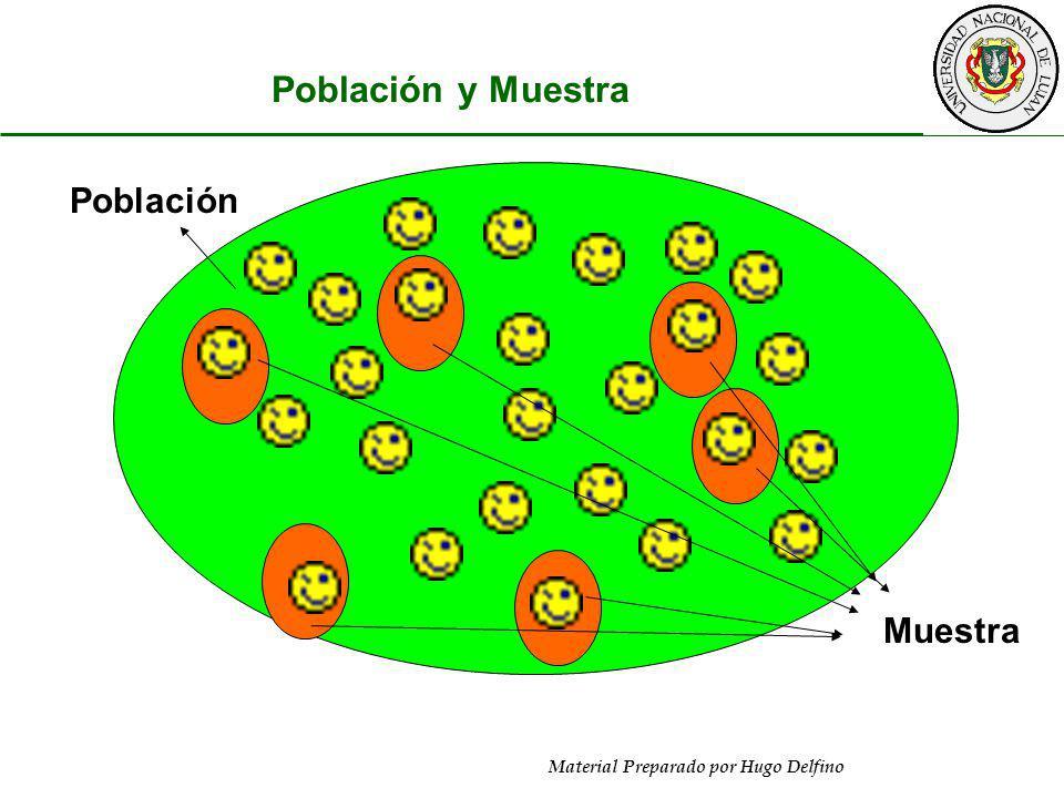 Material Preparado por Hugo Delfino Población y Muestra Población Muestra