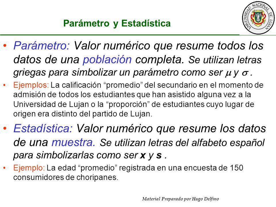 Material Preparado por Hugo Delfino Parámetro: Valor numérico que resume todos los datos de una población completa. Se utilizan letras griegas para si