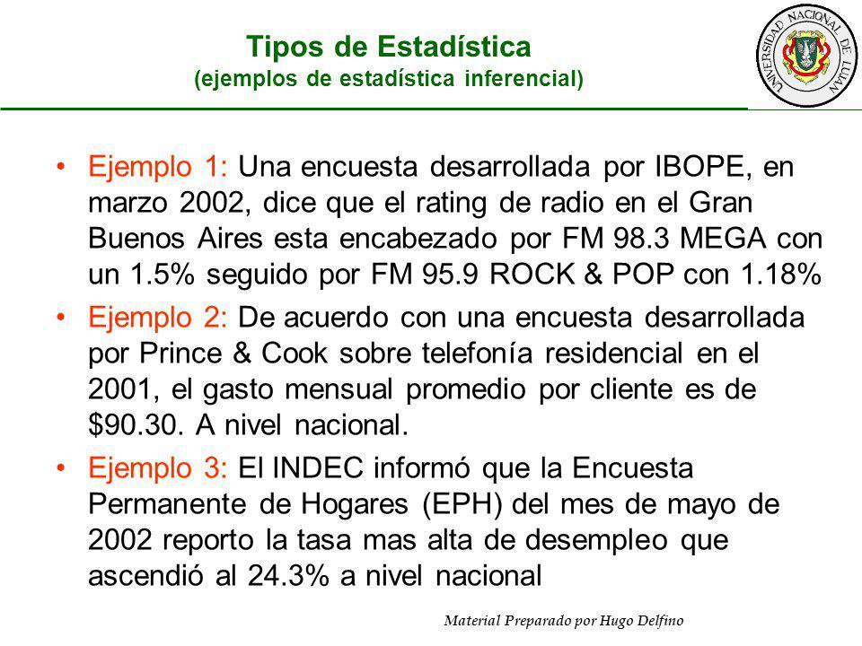 Material Preparado por Hugo Delfino Ejemplo 1: Una encuesta desarrollada por IBOPE, en marzo 2002, dice que el rating de radio en el Gran Buenos Aires