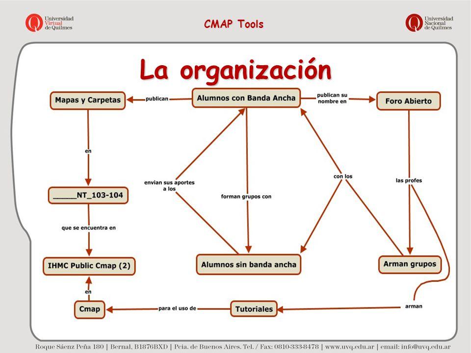 La organización CMAP Tools