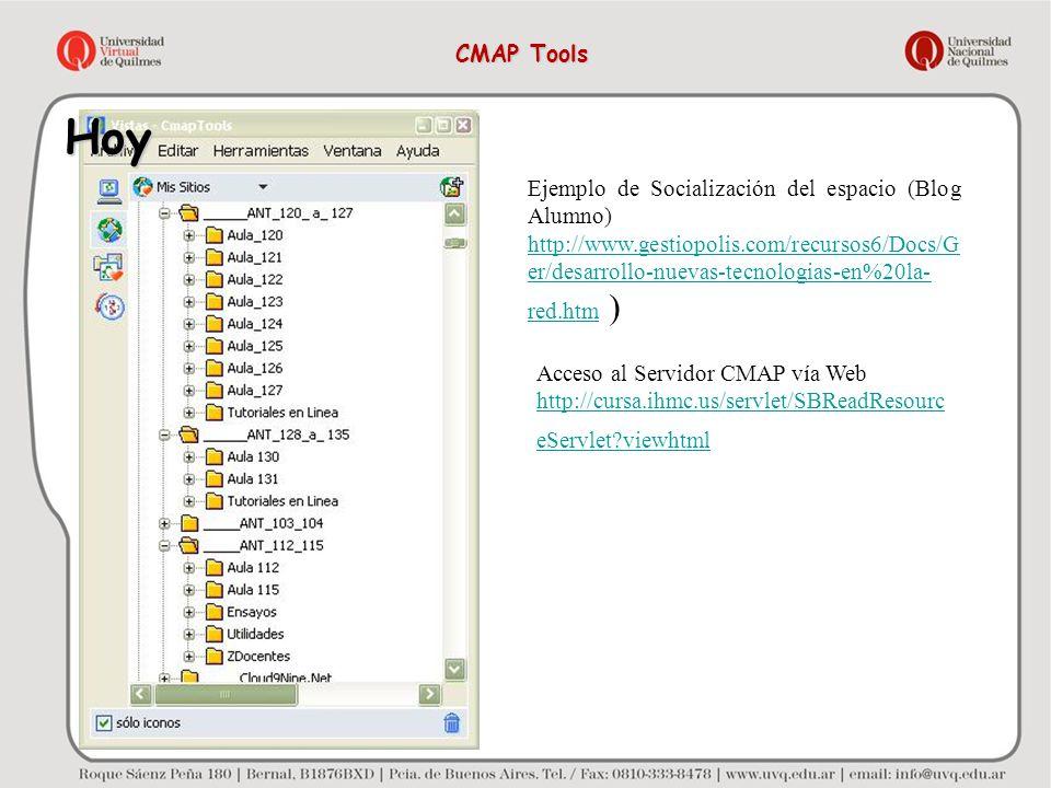 Hoy Ejemplo de Socialización del espacio (Blog Alumno) http://www.gestiopolis.com/recursos6/Docs/G er/desarrollo-nuevas-tecnologias-en%20la- red.htm h
