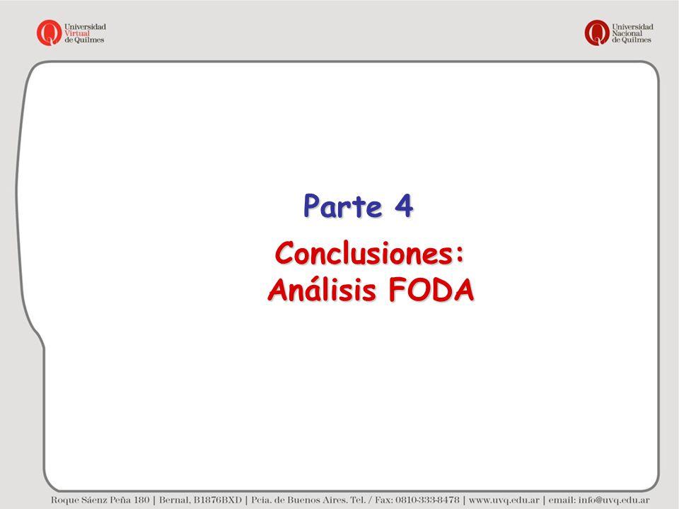 Conclusiones: Análisis FODA Parte 4