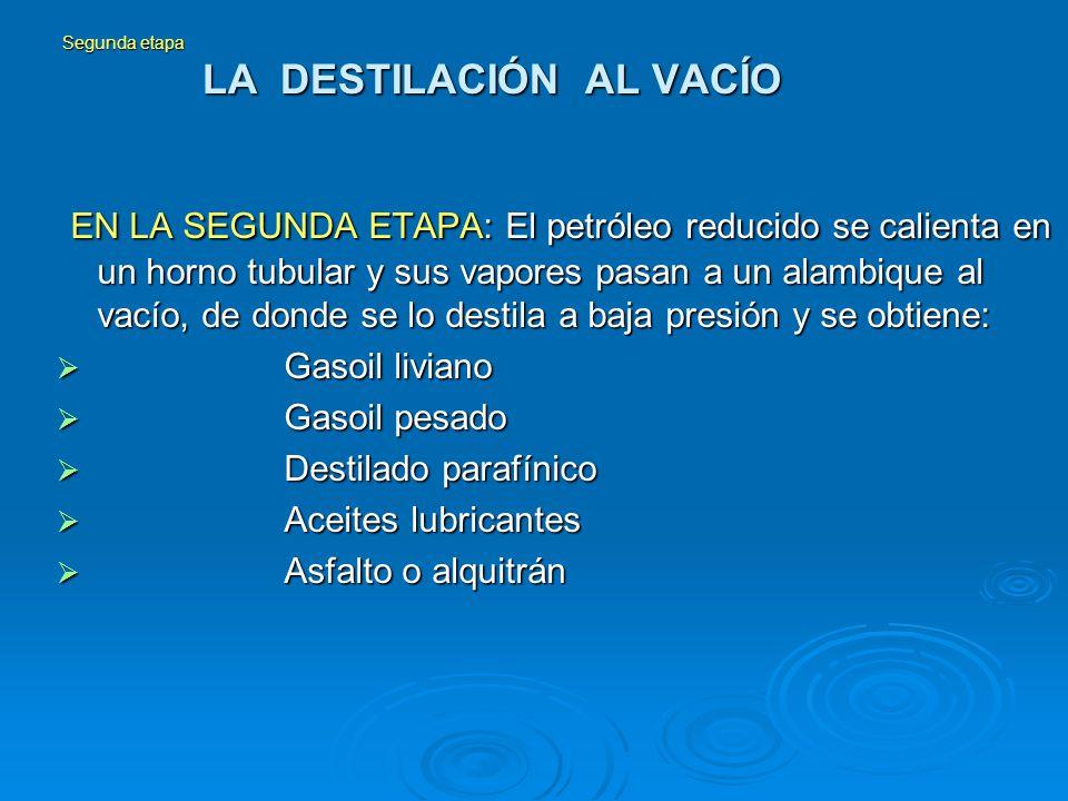 Segunda etapa LA DESTILACIÓN AL VACÍO EN LA SEGUNDA ETAPA: El petróleo reducido se calienta en un horno tubular y sus vapores pasan a un alambique al