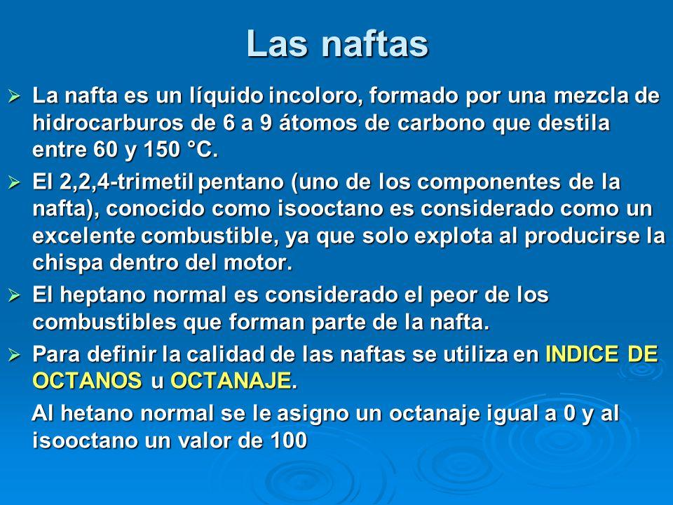 Las naftas La nafta es un líquido incoloro, formado por una mezcla de hidrocarburos de 6 a 9 átomos de carbono que destila entre 60 y 150 °C. La nafta