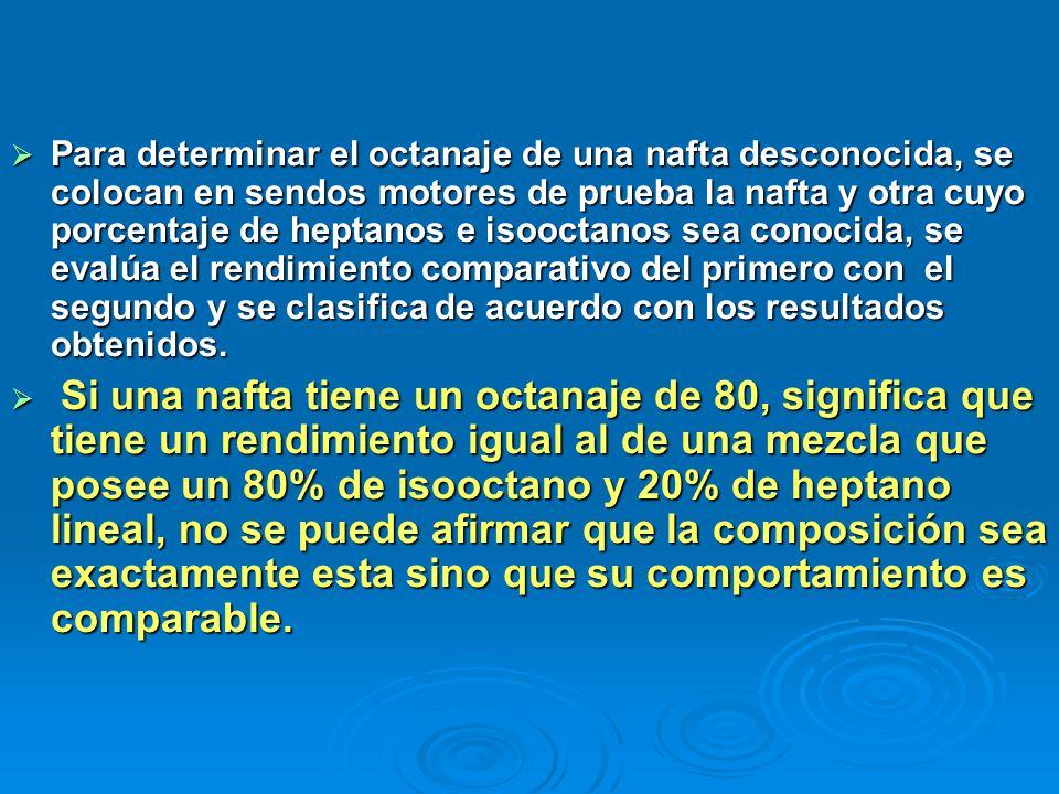 Para determinar el octanaje de una nafta desconocida, se colocan en sendos motores de prueba la nafta y otra cuyo porcentaje de heptanos e isooctanos