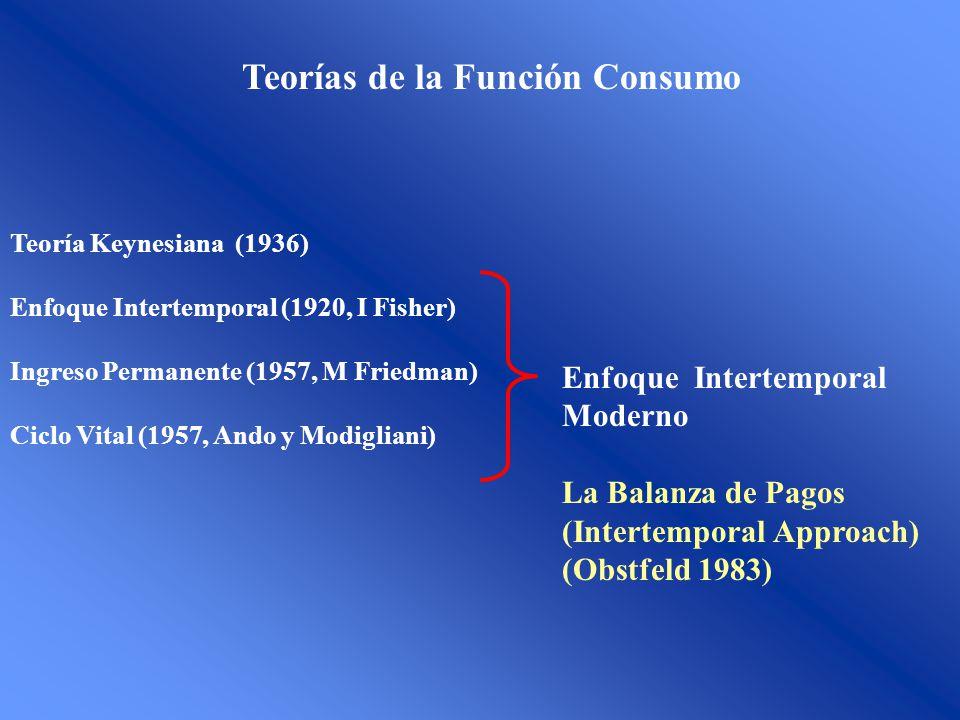 Teorías de la Función Consumo Teoría Keynesiana (1936) Enfoque Intertemporal (1920, I Fisher) Ingreso Permanente (1957, M Friedman) Ciclo Vital (1957,