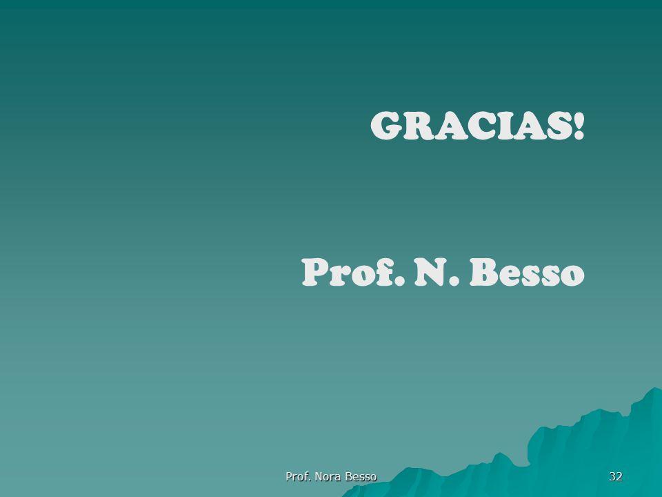 Prof. Nora Besso 32 GRACIAS! Prof. N. Besso