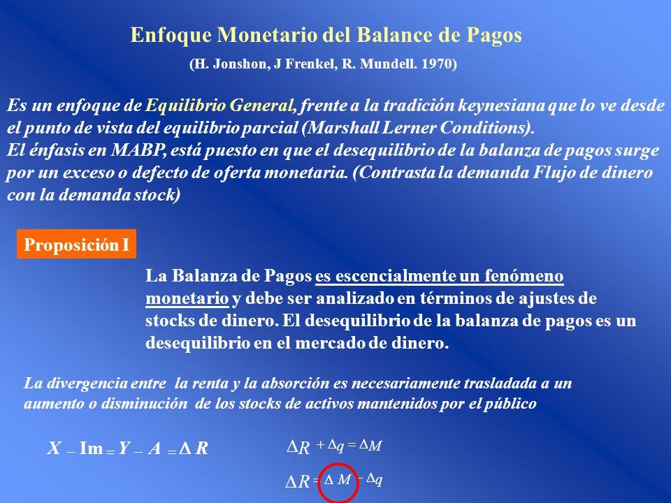 Enfoque Monetario del Balance de Pagos (H. Jonshon, J Frenkel, R. Mundell. 1970) Es un enfoque de Equilibrio General, frente a la tradición keynesiana