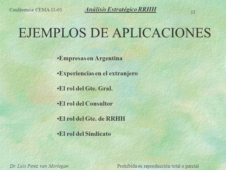 EJEMPLOS DE APLICACIONES Conferencia CEMA 11-01 11 Dr. Luis Perez van MorleganProhibida su reproducción total o parcial Análisis Estratégico RRHH Empr