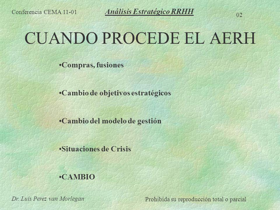 CUANDO PROCEDE EL AERH Compras, fusiones Cambio de objetivos estratégicos Cambio del modelo de gestión Situaciones de Crisis CAMBIO Conferencia CEMA 1