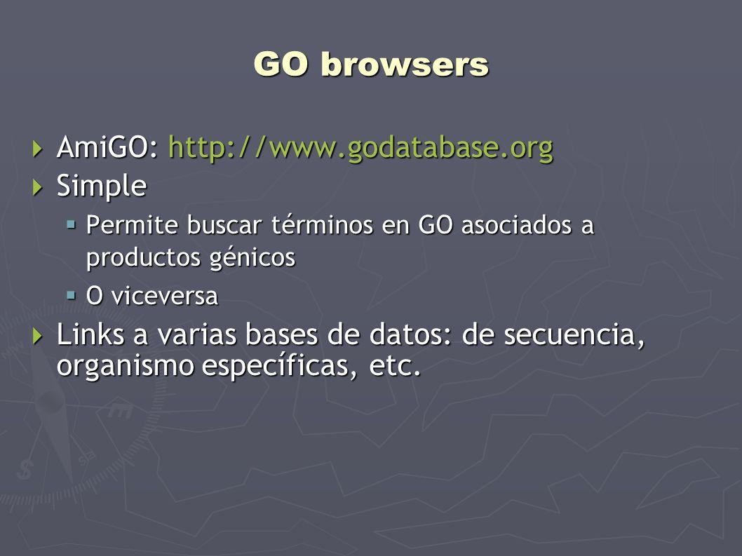 GO browsers AmiGO: http://www.godatabase.org AmiGO: http://www.godatabase.org Simple Simple Permite buscar términos en GO asociados a productos génico