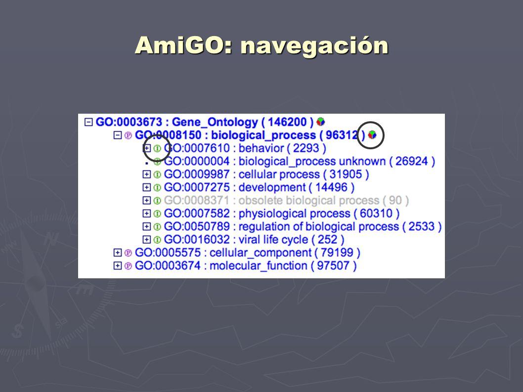 AmiGO: navegación