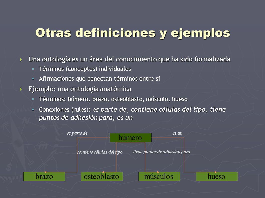 Otras definiciones y ejemplos Una ontología es un área del conocimiento que ha sido formalizada Una ontología es un área del conocimiento que ha sido