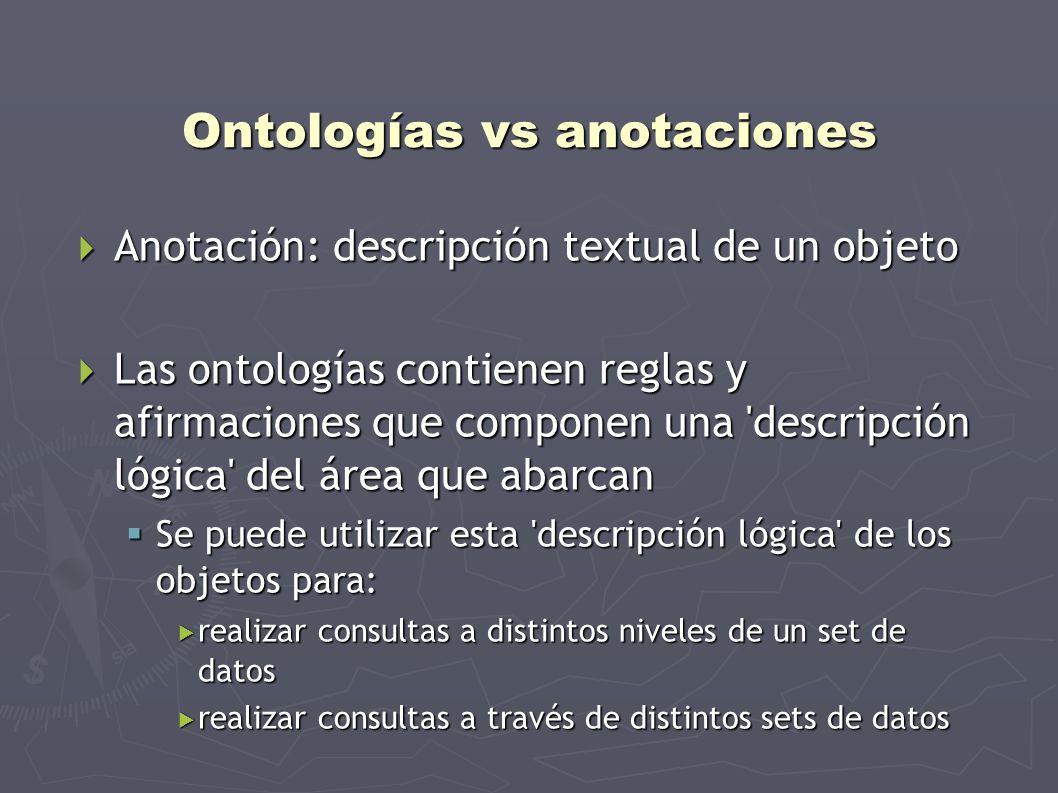 Ontologías vs anotaciones Anotación: descripción textual de un objeto Anotación: descripción textual de un objeto Las ontologías contienen reglas y af