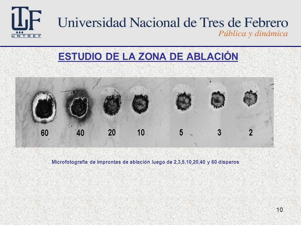 10 ESTUDIO DE LA ZONA DE ABLACIÓN Microfotografía de improntas de ablación luego de 2,3,5,10,20,40 y 60 disparos