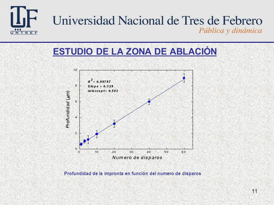 11 ESTUDIO DE LA ZONA DE ABLACIÓN Profundidad de la impronta en función del numero de disparos