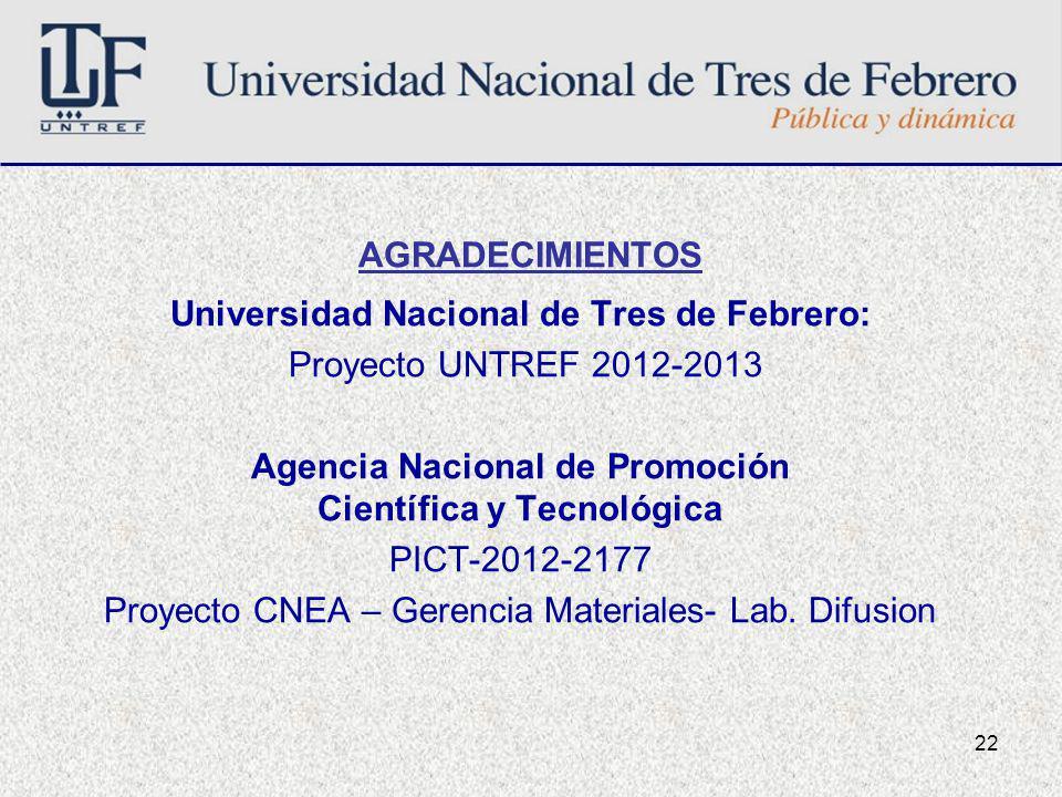 22 AGRADECIMIENTOS Universidad Nacional de Tres de Febrero: Proyecto UNTREF 2012-2013 Agencia Nacional de Promoción Científica y Tecnológica PICT-2012