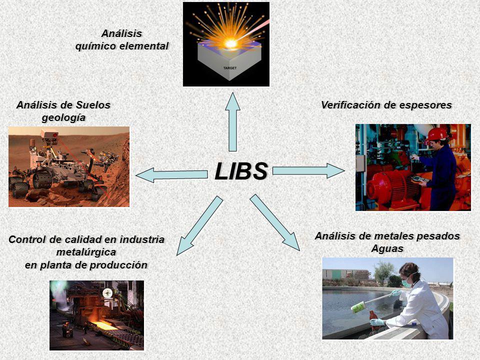 2 LIBS Análisis de Suelos geología Análisis de Suelos geología Control de calidad en industria metalúrgica en planta de producción Control de calidad