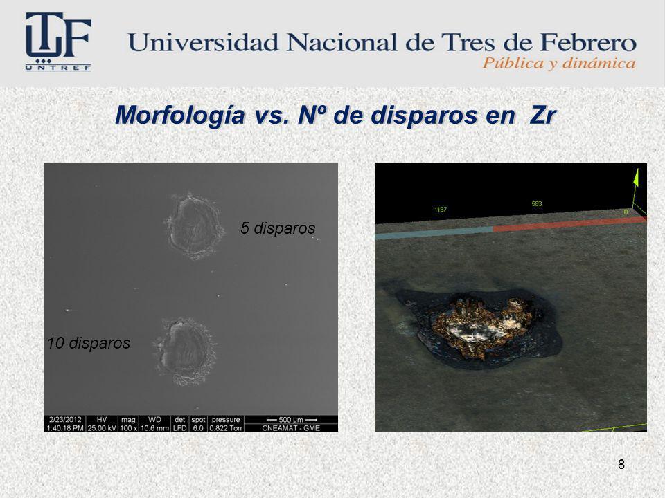 9 ESTUDIO DE LA ZONA DE ABLACIÓN Microfotografía obtenida con microscopio de barrido después de 20 disparos