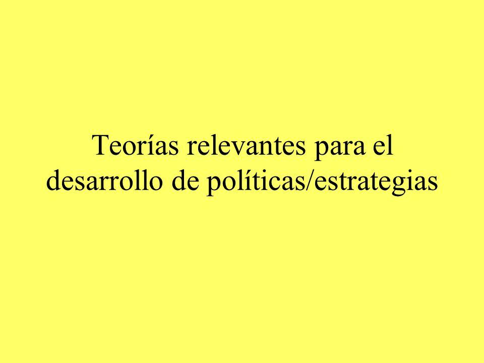Teorías relevantes para el desarrollo de políticas/estrategias