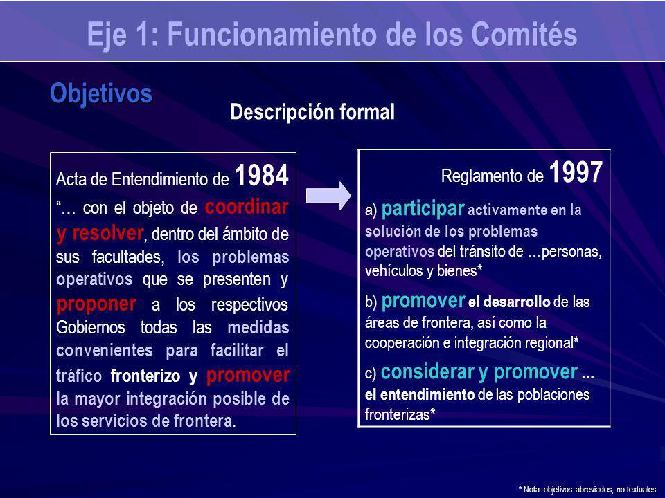 Eje 1: Funcionamiento de los Comités Objetivos Acta de Entendimiento de 1984 … con el objeto de coordinar y resolver, dentro del ámbito de sus facultades, los problemas operativos que se presenten y proponer a los respectivos Gobiernos todas las medidas convenientes para facilitar el tráfico fronterizo y promover la mayor integración posible de los servicios de frontera.