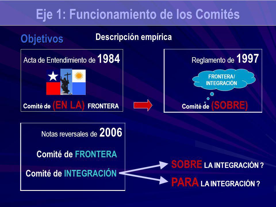 Eje 1: Funcionamiento de los Comités Objetivos Descripción empírica Reglamento de 1997 Comité de (SOBRE) FRONTERA / INTEGRACIÓN Acta de Entendimiento de 1984 Comité de (EN LA) FRONTERA Notas reversales de 2006 Comité de INTEGRACIÓN PARA LA INTEGRACIÓN .
