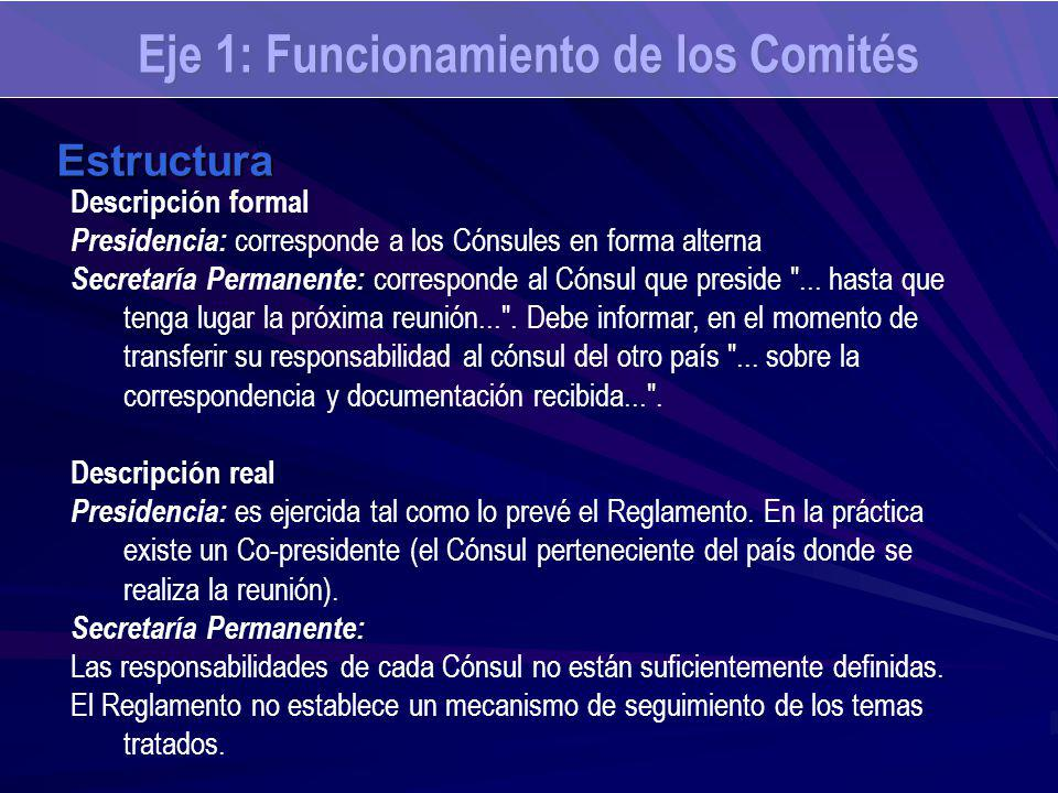 Eje 1: Funcionamiento de los Comités Estructura Descripción formal Presidencia: corresponde a los Cónsules en forma alterna Secretaría Permanente: cor